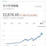 株価17000円台まで下がる懸念も